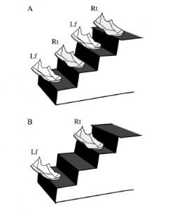 stairclimbing