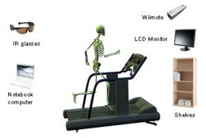 treadmill-reading