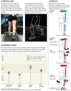 lf-jockology-biomechanics-graphic
